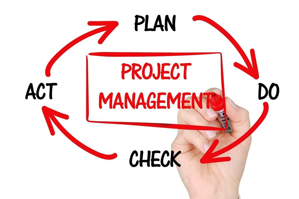 Projekt Workflow